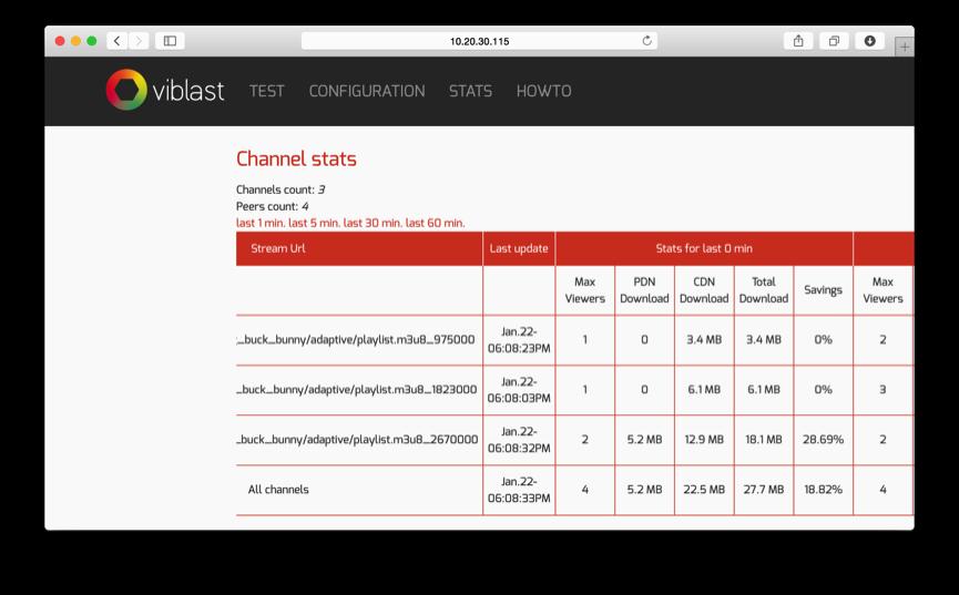 Viblast Documentation